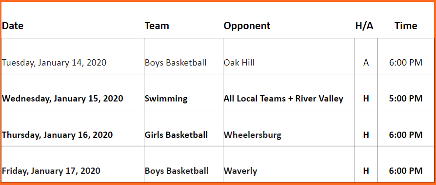 1/13/20 weekly sports